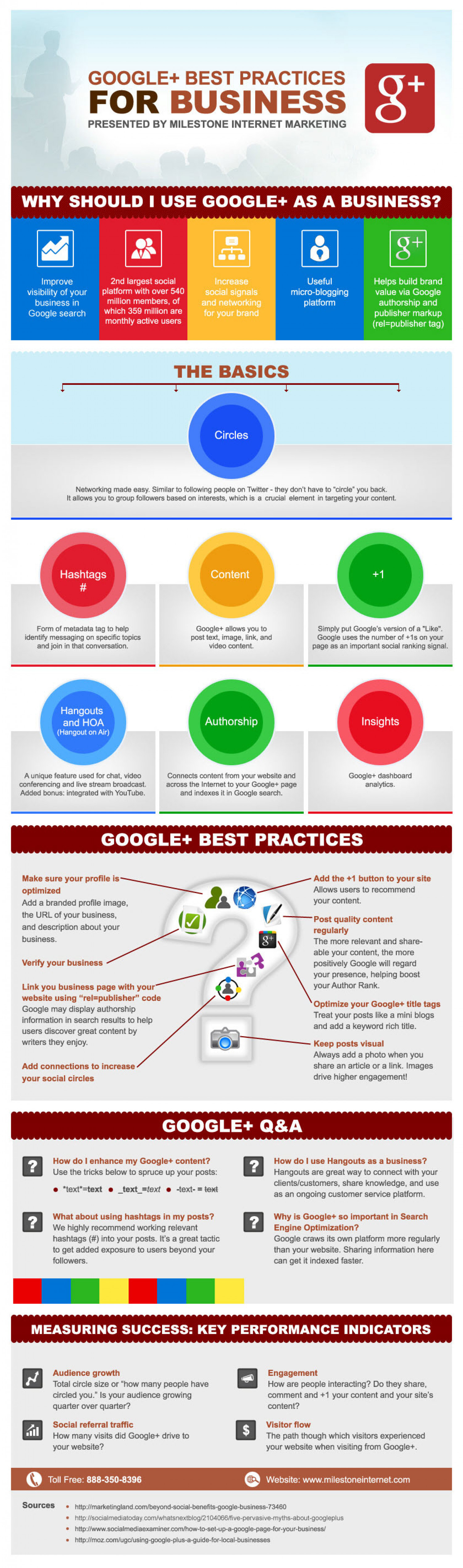 How to Use Google+ for Business Infographic