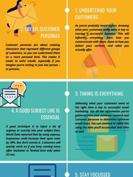 How to Write Great Emails Your Customers Actually Want to Open Infographic