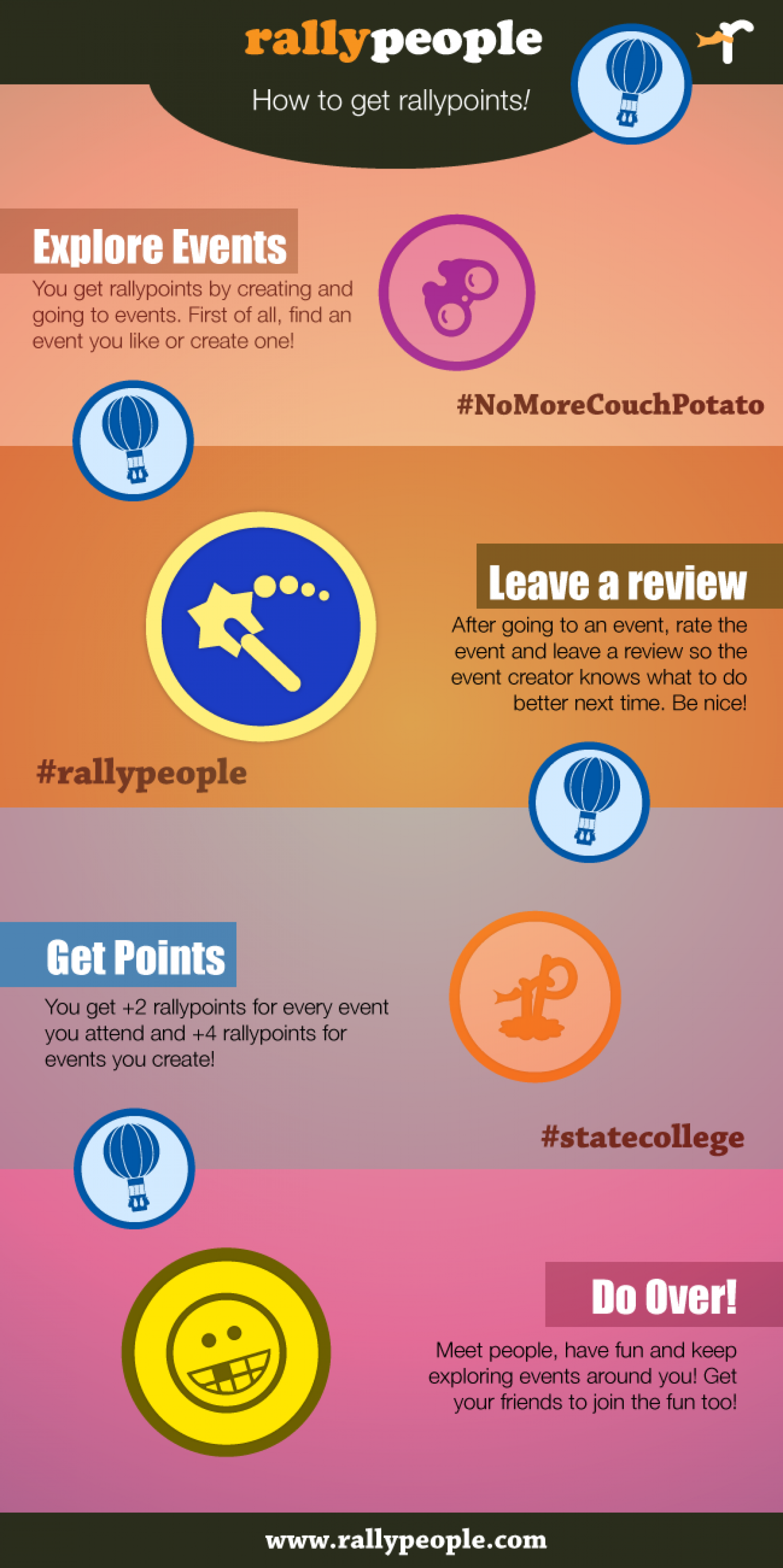 How to get Rallypoints Infographic