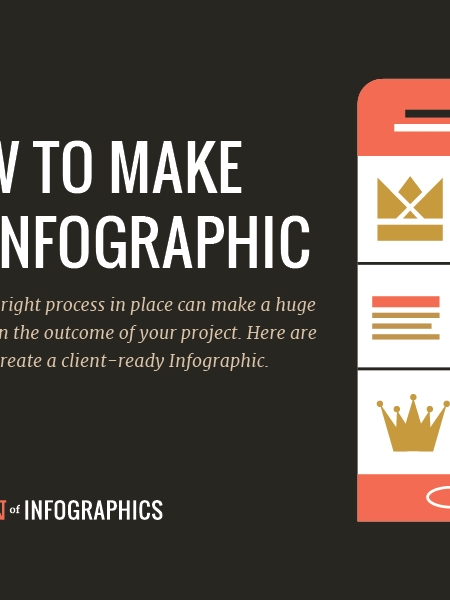 How to make an infographic eBook Infographic