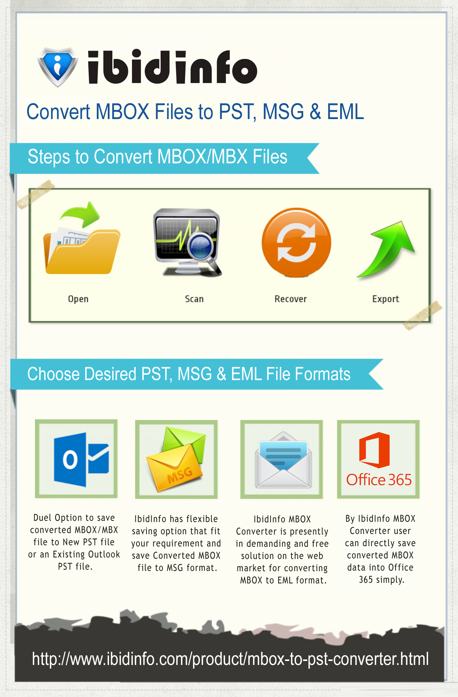 IbidInfo MBOX to PST Converter | Visual ly