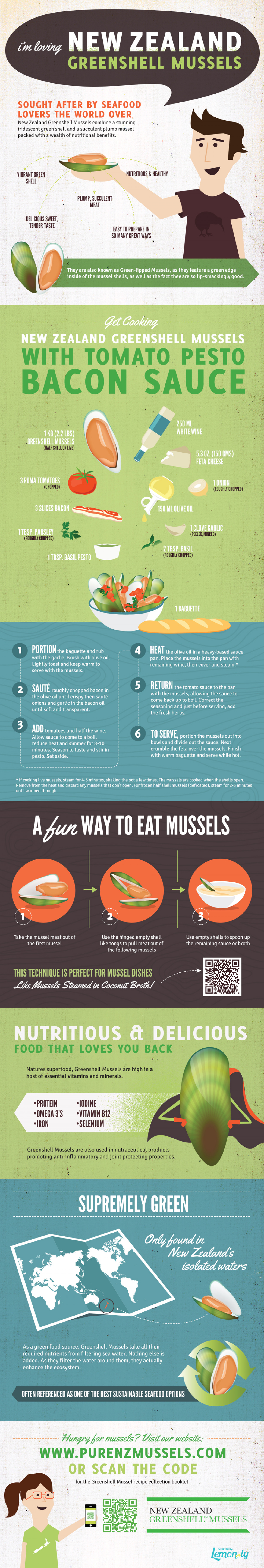 I'm loving New Zealand Greenshell Mussels  Infographic