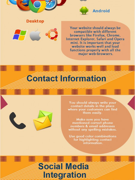 Important aspects to consider for amazing website design Infographic