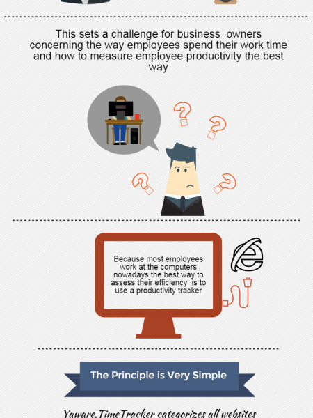 Increasing Performance with Productivity Tracker Infographic