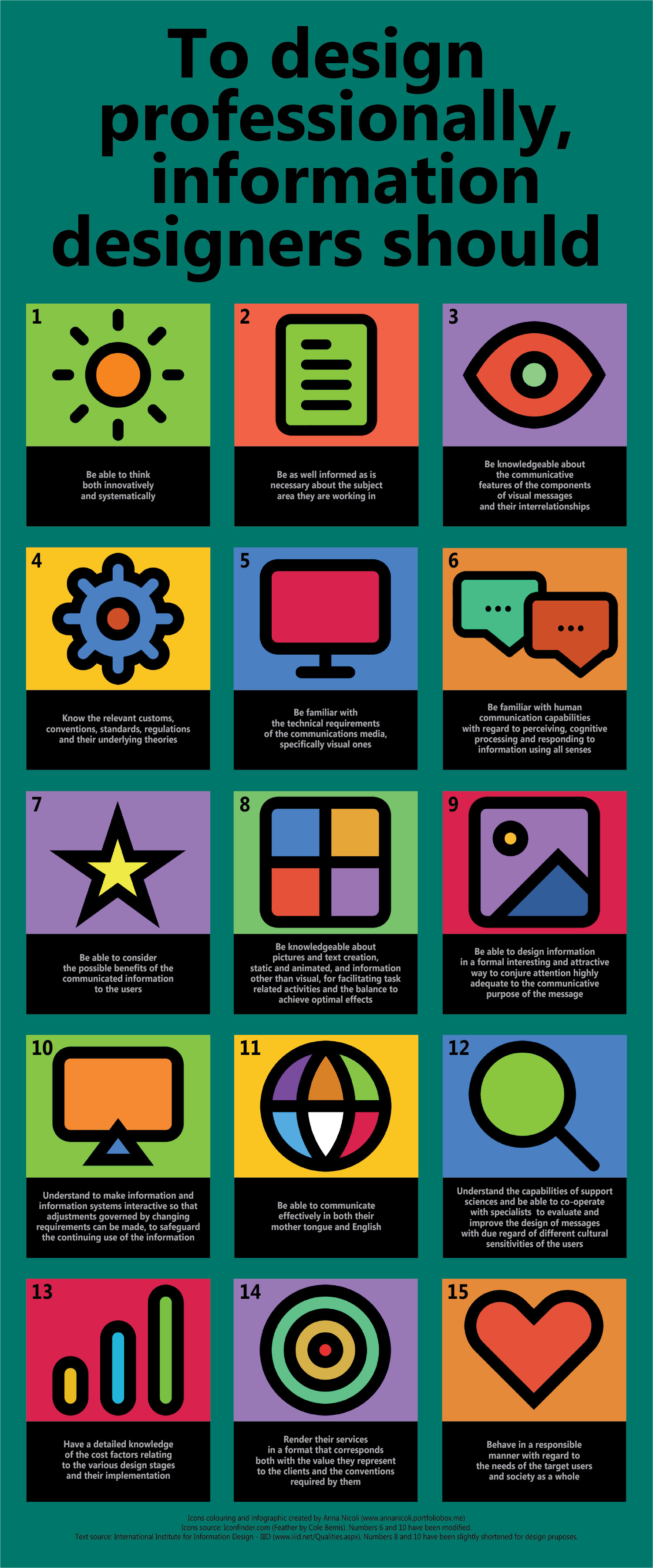 Information Designers Qualities Infographic