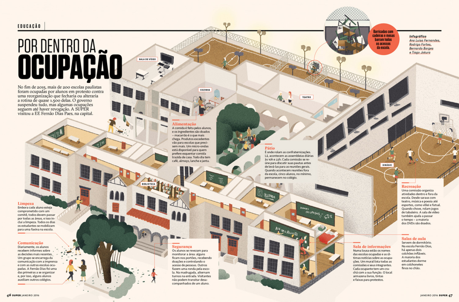 Inside the school Infographic