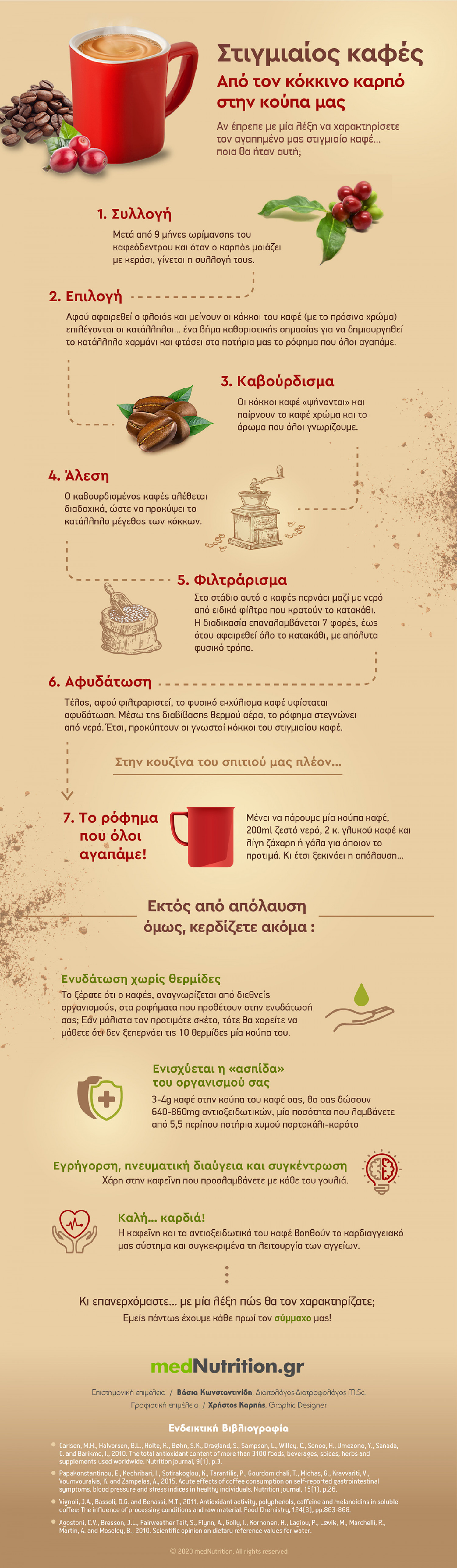 Instant coffee: Production and benefits Infographic