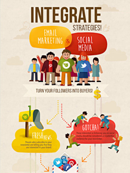 Integrate your email campaigns and your social media  Infographic