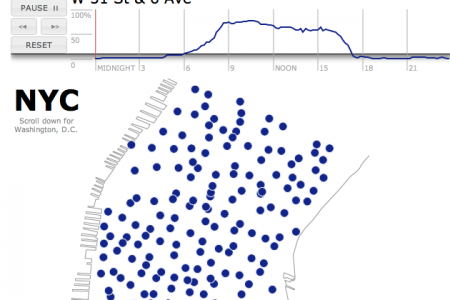 Interactive map: bike movements in New York City and Washington, D.C. Infographic