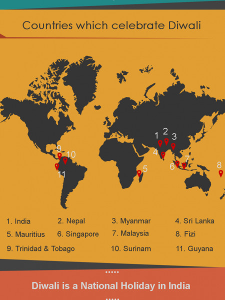 Interesting Facts About Diwali! Infographic
