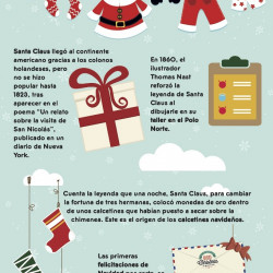 Interesting Facts About Christmas.Interesting Facts About Christmas Visual Ly