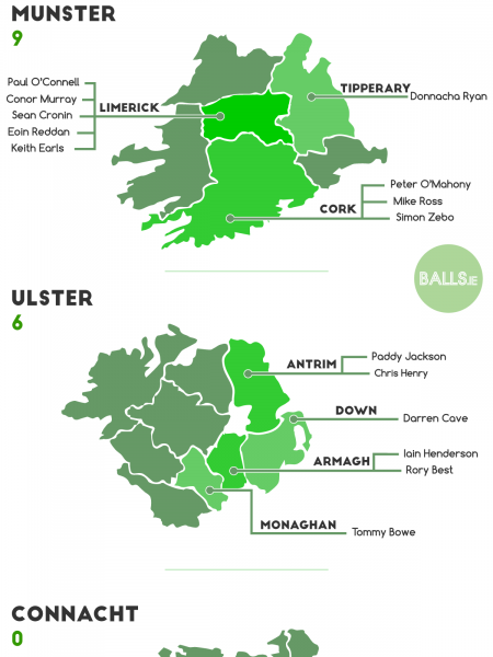 Irish Rugby World Cup 2015 Squad By County Infographic