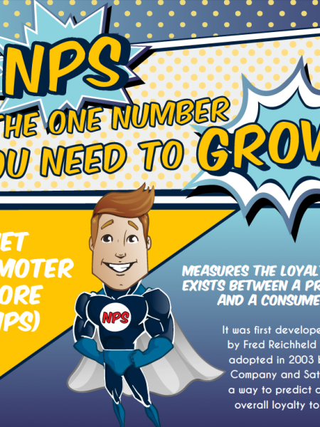 Is NPS the one number you need to grow? Infographic