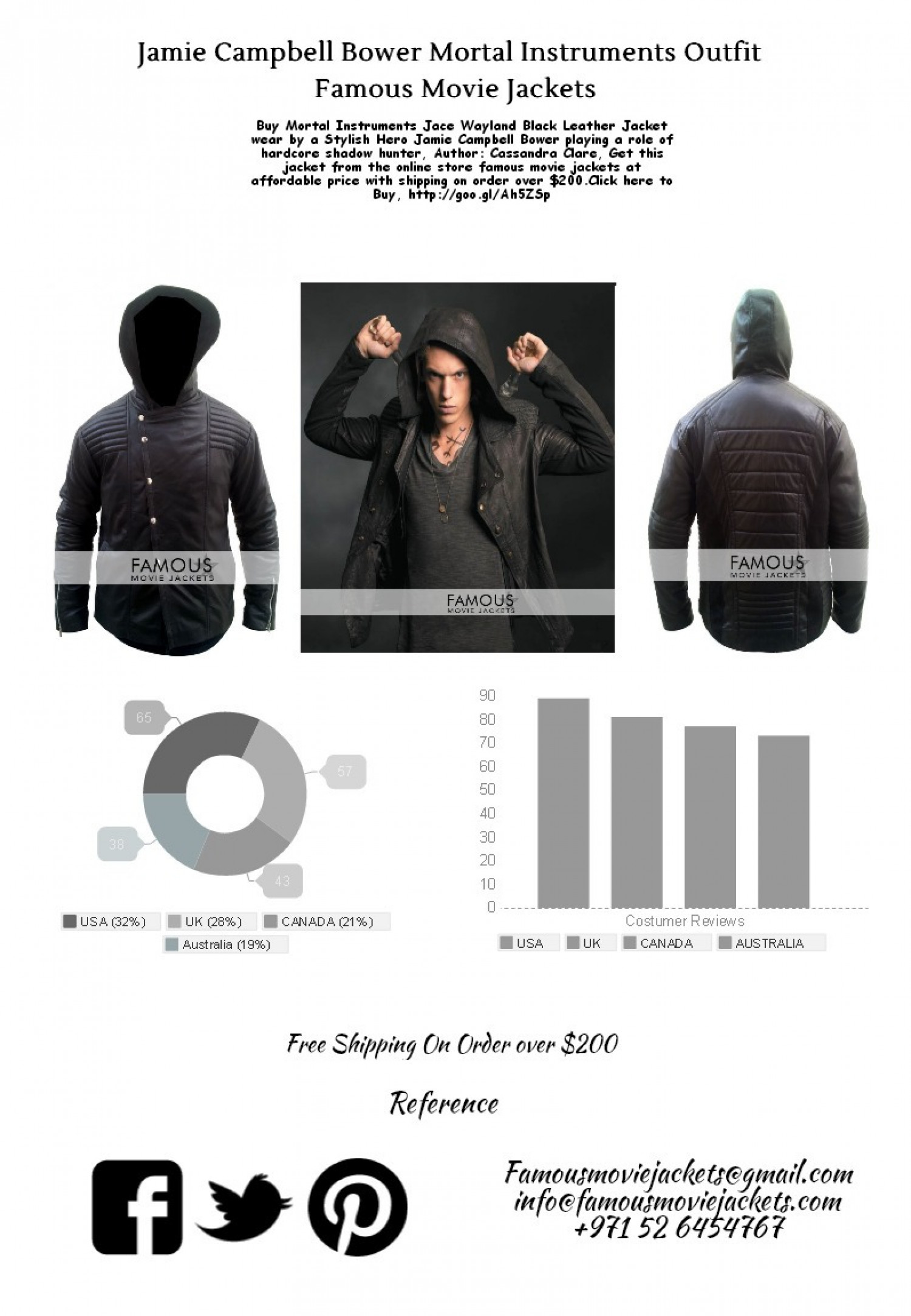 Jamie Campbell Bower Mortal Instruments Jacket Infographic