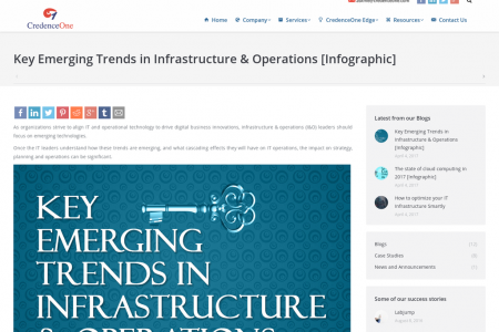 Key Emerging Trends in Infrastructure & Operations [Infographic] Infographic