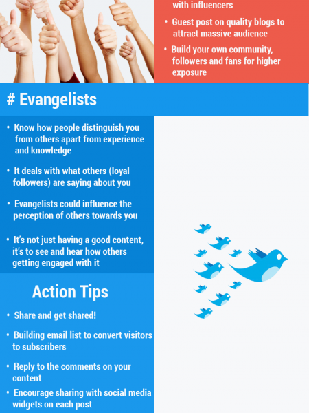 Keys to Establish your Authority in Content Curation Infographic