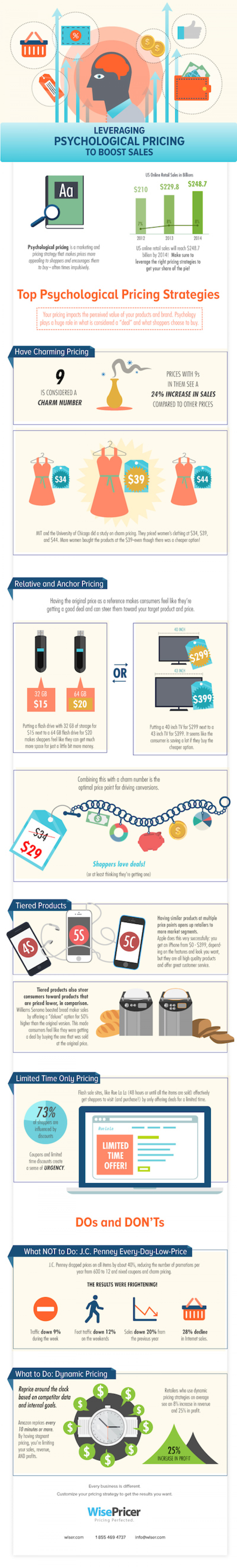 Leveraging Psychological Pricing to Boost Sales Infographic