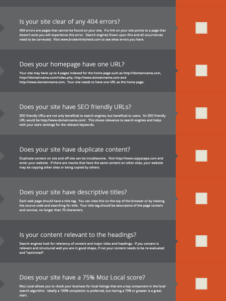 Local SEO Audit Checklist Infographic