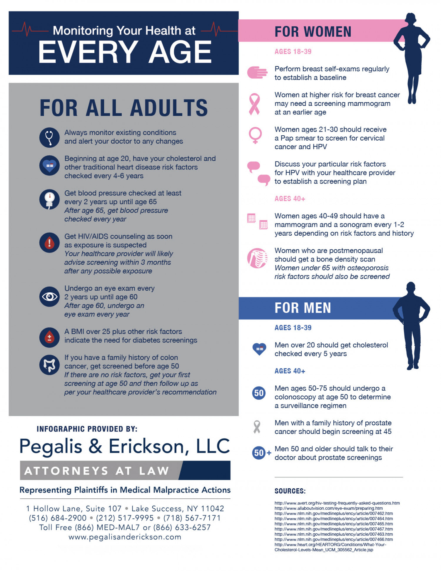 MONITORING YOUR HEALTH AT EVERY AGE  Infographic