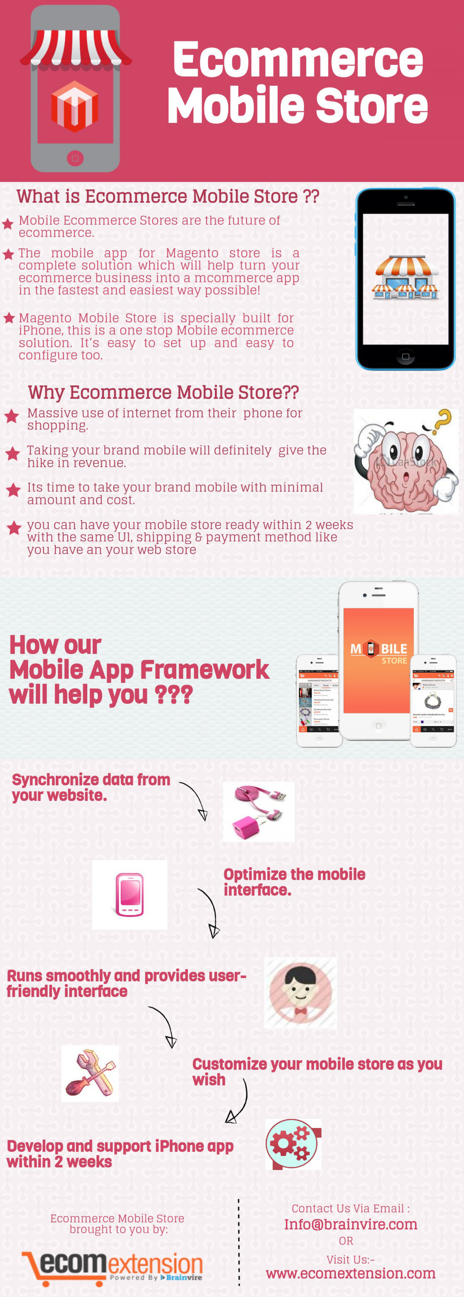 Magento Ecommerce Mobile Store Infographic