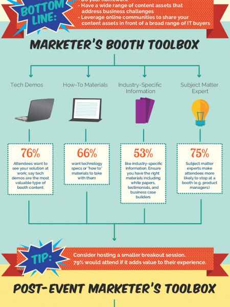 Make Your Marketing Strategy POP Infographic