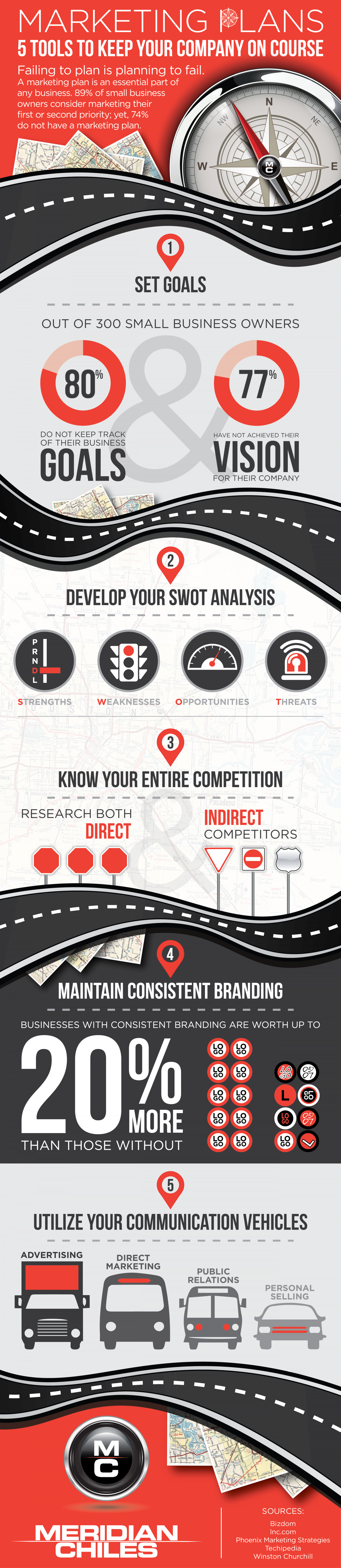 Marketing Plans: 5 Tools to Keep Your Company on Course Infographic