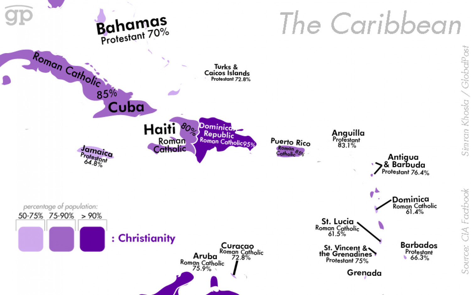 Most Religious Places: Caribbean Infographic