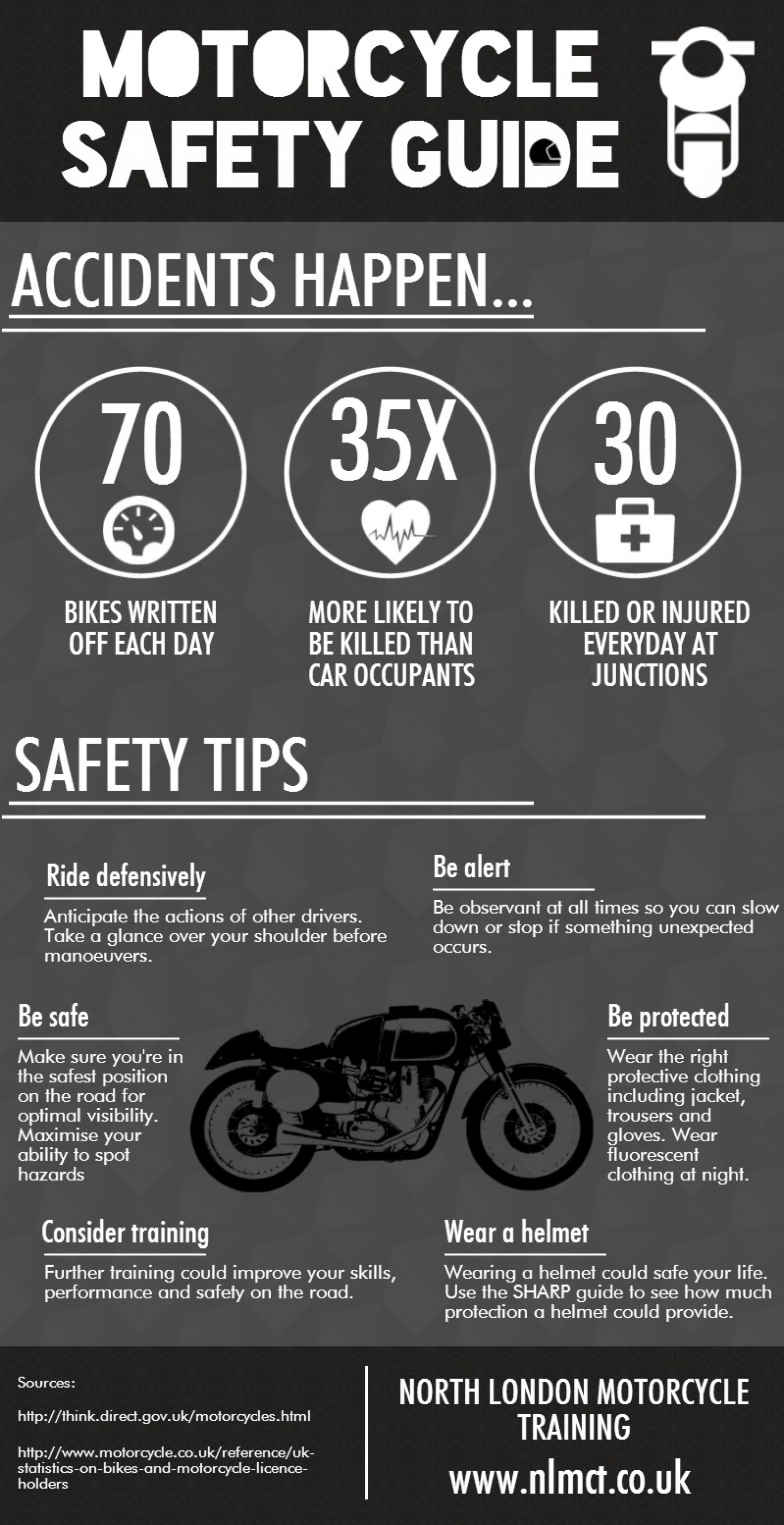 motorcycle safety pictures  Motorcycle Safety Guide | Visual.ly