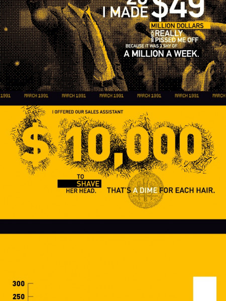 Movie The Wolf Of Wall Street Infographic Infographic