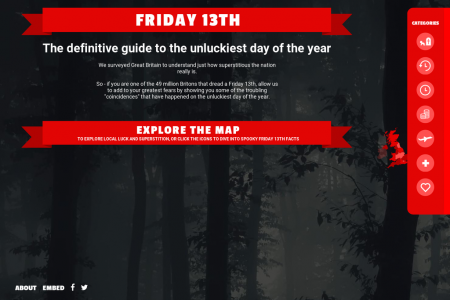 Mystery or Misfortune? A guide to Friday 13th Infographic
