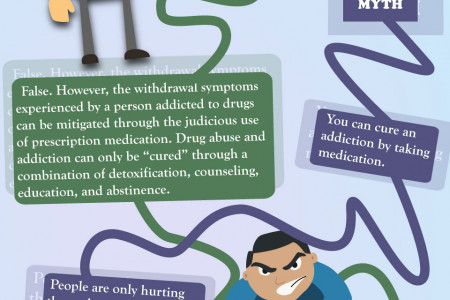 Myths And Facts About Alcohol And Drug Abuse Infographic