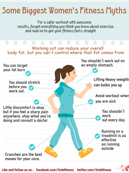 Myth's about Women's Fitness Infographic