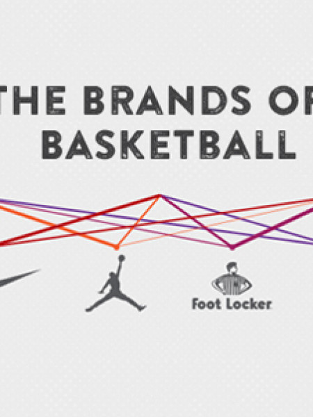 The Brands of Basketball Infographic