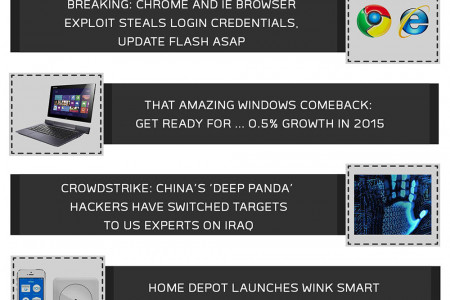 NEWS HEADLINES - July 9, 2014 Infographic