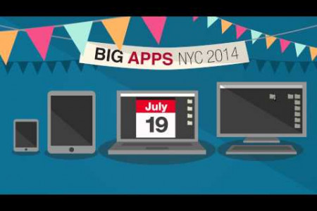 NYC BigApps Block Party Infographic