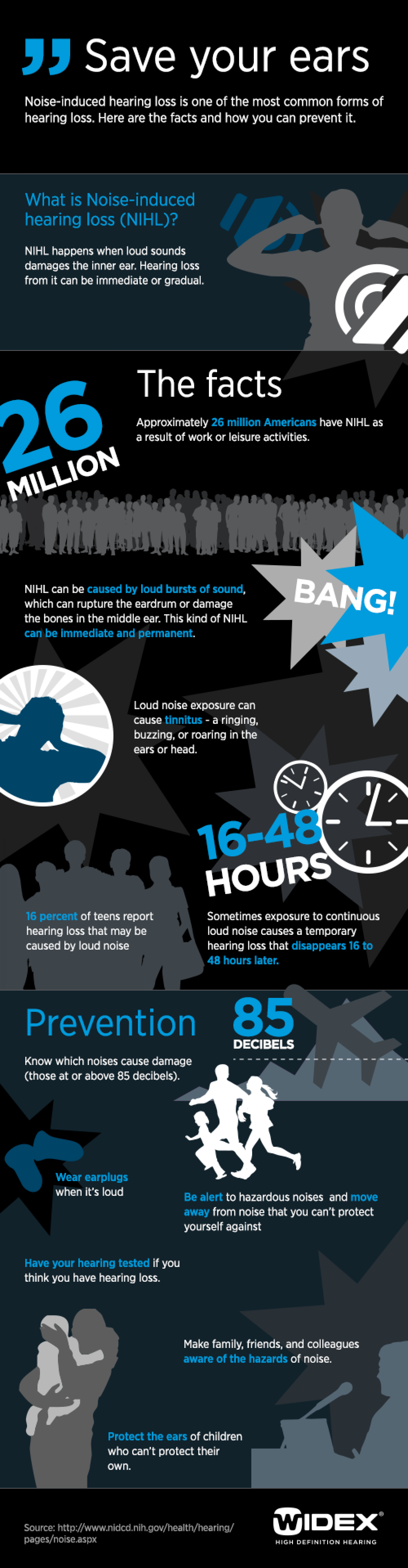 Noise-induced hearing loss: The Facts Infographic