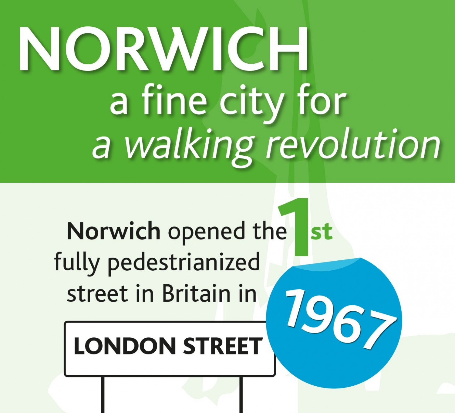 Norwich: A Fine City for a Walking Revolution Infographic
