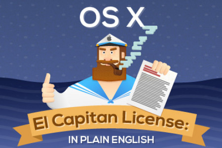 OS X El Capitan License  Infographic