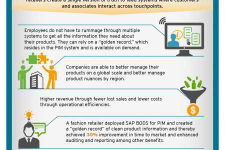 Omni-channel Retailing: Notes from the Field Infographic