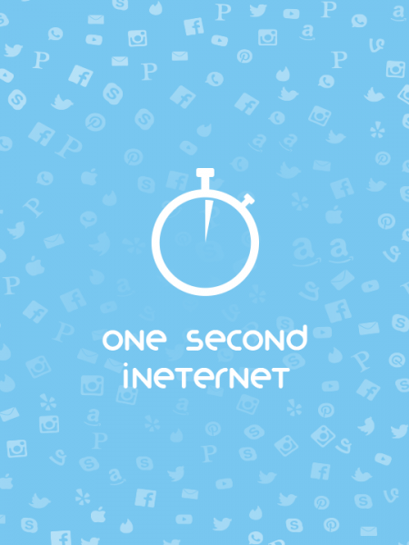 One Second of Internet World Infographic