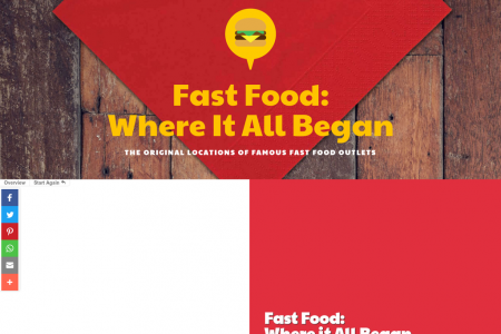 Origins of Fast Food Infographic