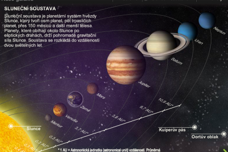 Our Galaxy Infographic
