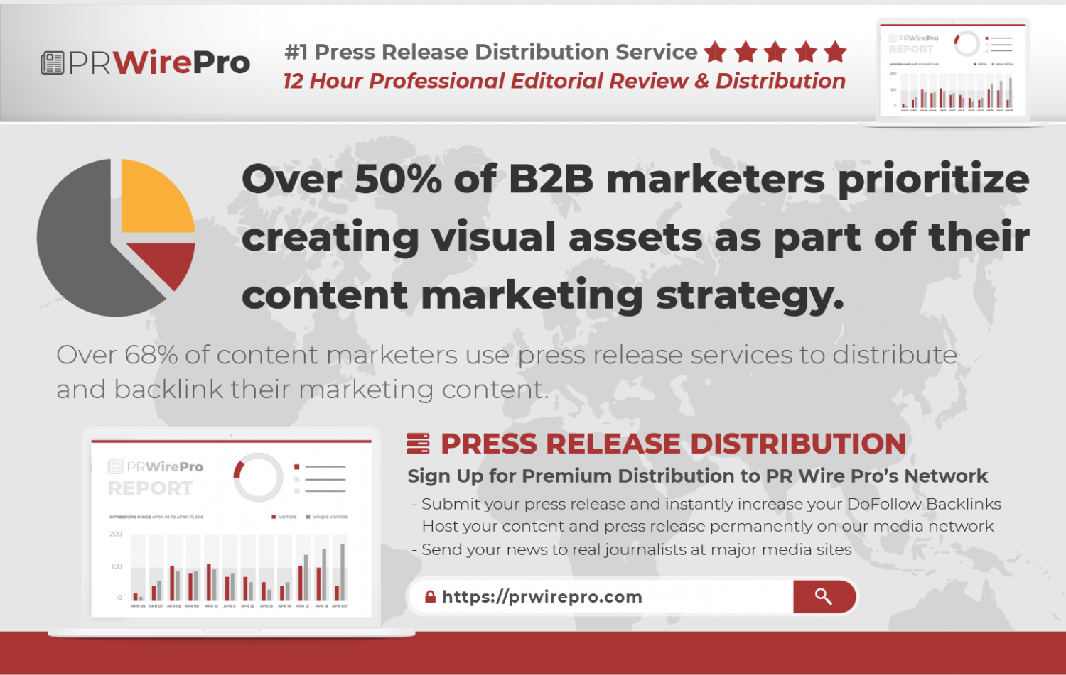 PRESS RELEASE NEWS MARKETING STATISTICS - AD plus INFOGRAPHIC Infographic