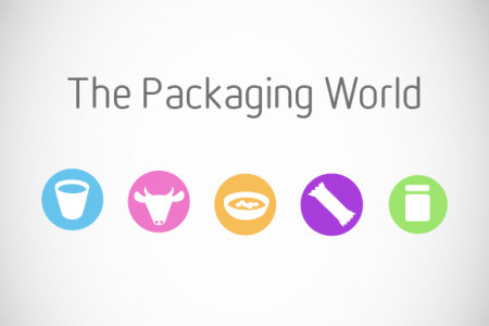 Packaging World Research and Analysis Infographic