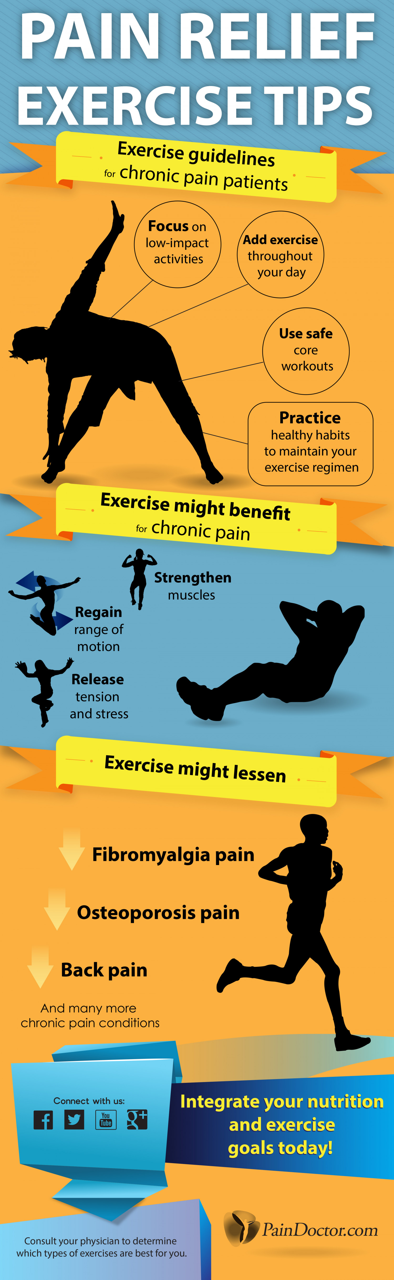 Pain Relief Exercise Tips Infographic