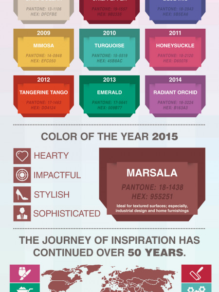 Pantone 'Color of the Year' Galore Infographic