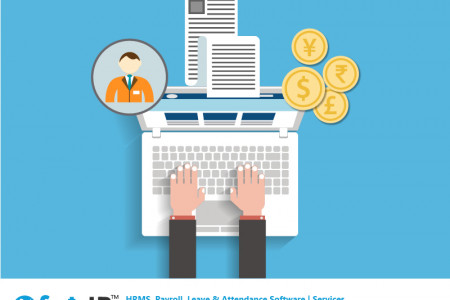 Payroll Software Infographic