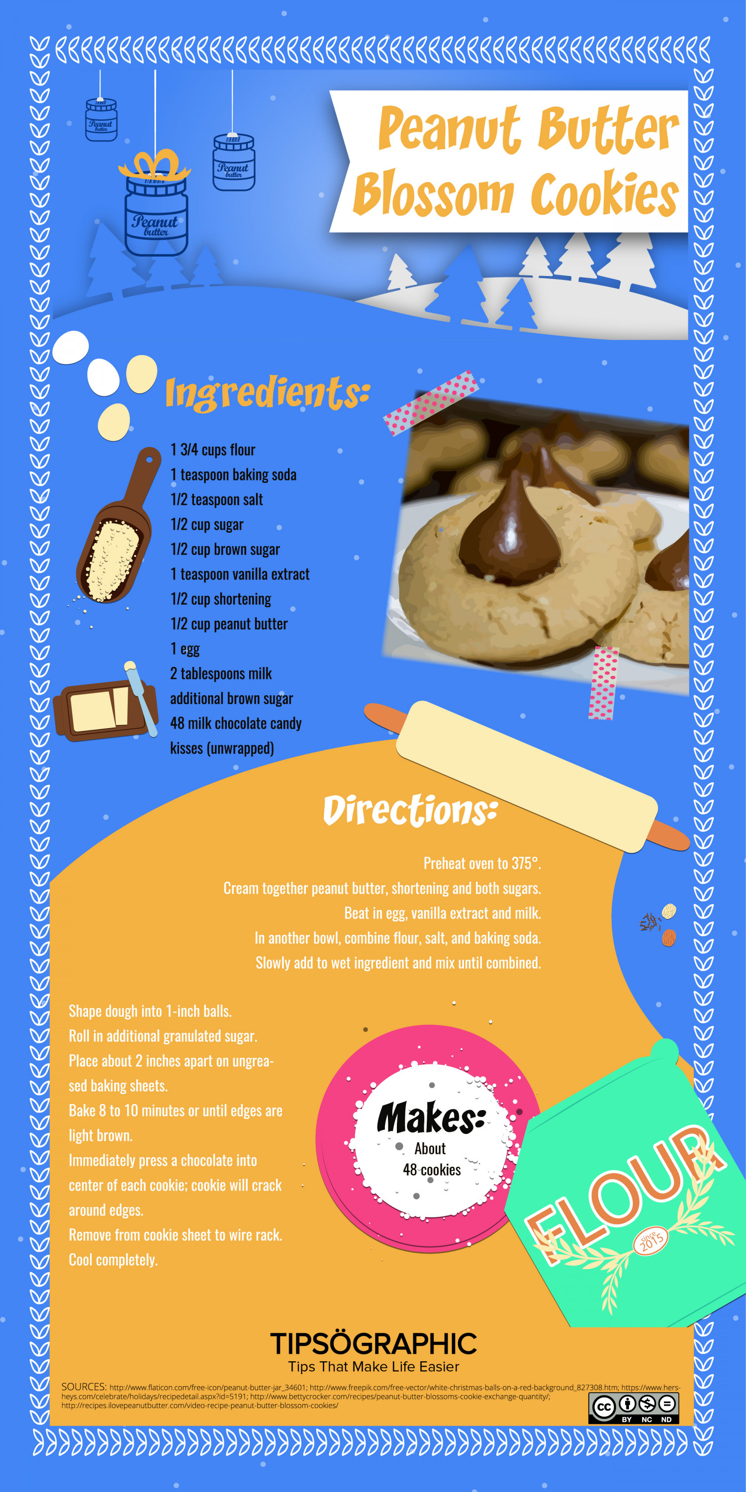 Peanut Butter Blossom Cookies Recipe Infographic