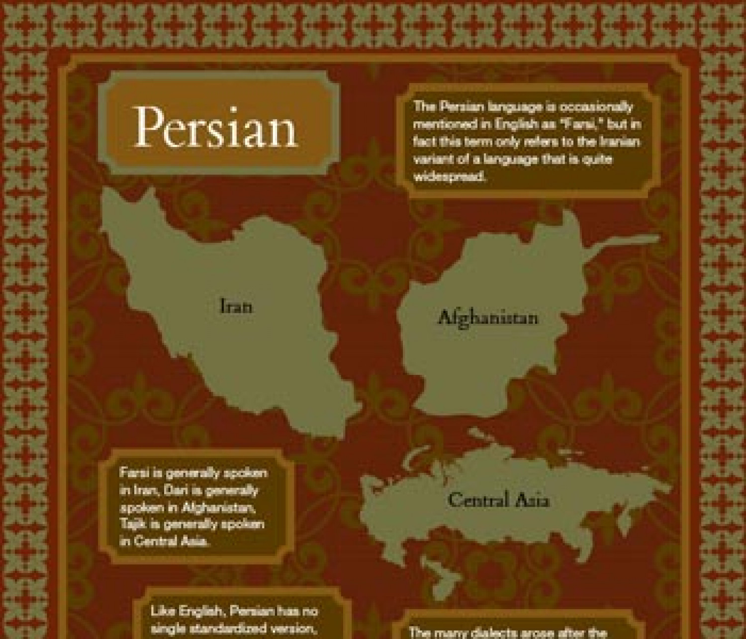 Persian Language Infographic Infographic