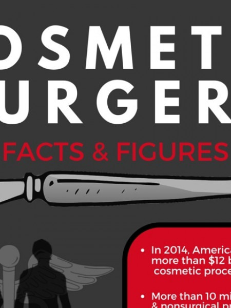 Plastic Surgery Trends Infographic